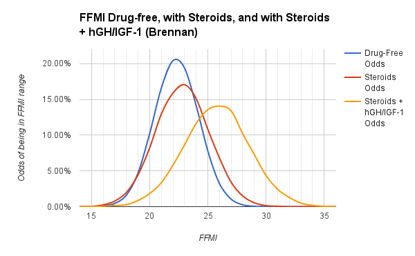 Стероиды группы 2 новые стероиды
